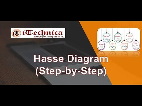 33 Hasse Diagram Step By Step Youtube
