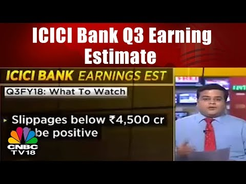 ICICI Bank Q3 Earning Estimate || Sell ICICI Pru, Bata; Buy CESC || Trading Hour