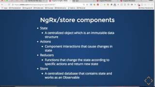 NGRX with Angular