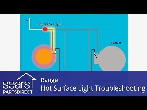 Range Hot Surface Light Troubleshooting on