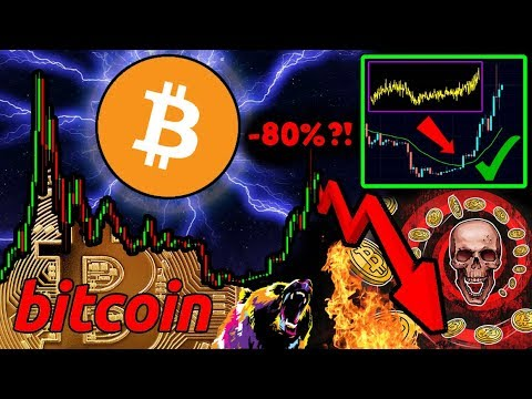 BITCOIN BROKE OUT!!! What's Next? BEARS Call For 80% DUMP!? Why They Are WRONG!!