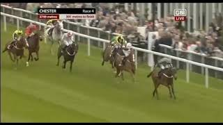 Melbourne Cup Detailed Preview 2018
