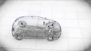 видео Противобуксовочная система TCS в автомобиле: что это такое и её принцип работы