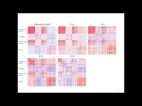 PRMIA Webinar: Financial Cartography by Dr. Kimmo Soramak.wmv