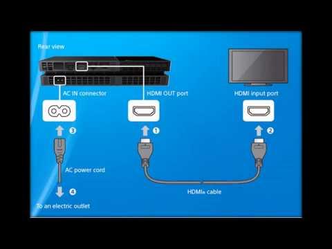 How to hook up a ps4 to a vizio tv