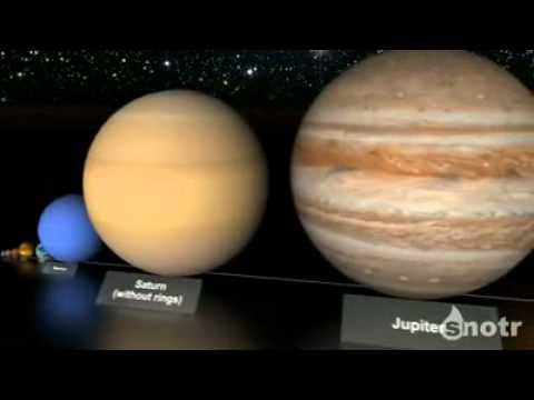 Относительные размеры планет солнечной системы.