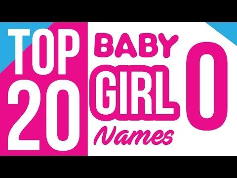 Baby Girl Names Start with O, Baby Girl Names, Name for Girls, Girl Names, Unique Girl Names, Girls