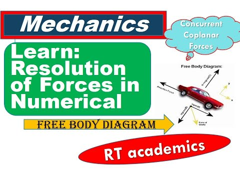 Engineering Mechanics /Numerical problem/ equilibrium of concurrent-co planar forces