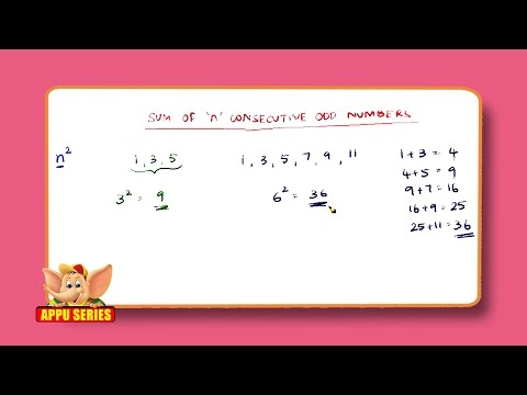 Find the sum of 'n' Consecutive even numbers - Math Trick