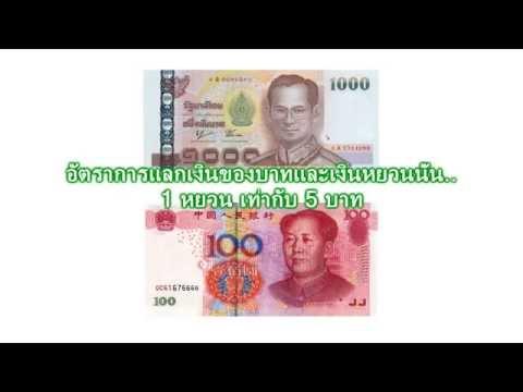 อัตราแลกเงินไทยกับเงินหยวน