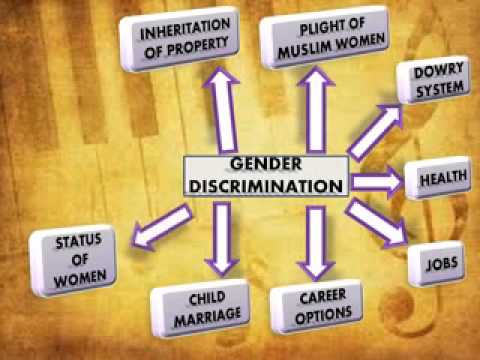 discrimination in india 1 brief description of anti-discrimination laws india does not, in the context of private sector employment, have a comprehensive specific legislation that.