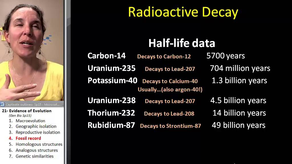 radioactive dating evidence of evolution The principle of radiocarbon dating is simple: the rates at which various radioactive elements decay are known, and the ratio of the radioactive element to its decay products shows how long the radioactive element has existed in the rock.