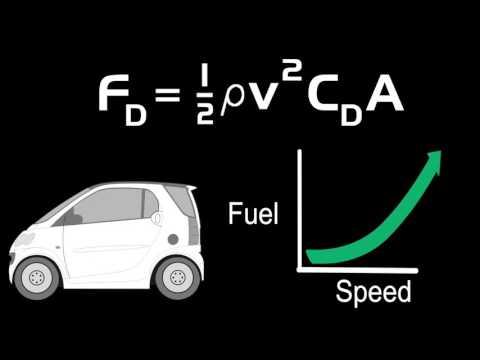 Understanding Aerodynamics - The Drag Formula