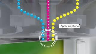 color mini animation   3DColorJet Technology