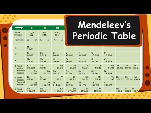 Chemistry Mendeleevs Periodic Table Periodic Classification Of