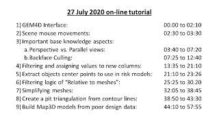 20200728 GEM4D Online Tutorial
