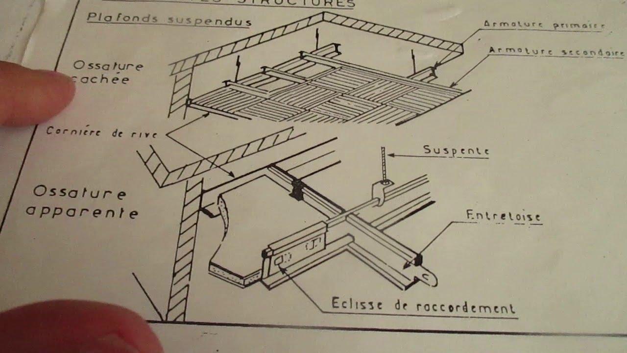 2 Types De Structure De Faux Plafond