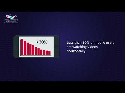 less than 30% of mobile users are watching videos horizontally