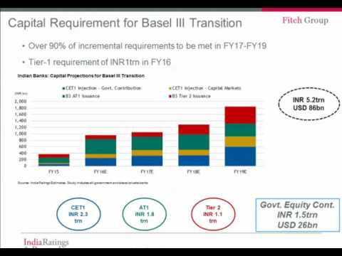 Webinar on indian nbfcs benefiting from the tectonic shift away from psu banks 720p