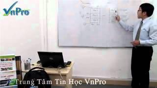 [Bài giảng CCNA 14] - Bài Giảng VLAN (Virtual Local Area Network) - Phần 2