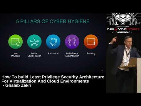 Least privilege security architecture for virtualization and cloud - Ghaleb Zekri, VMware