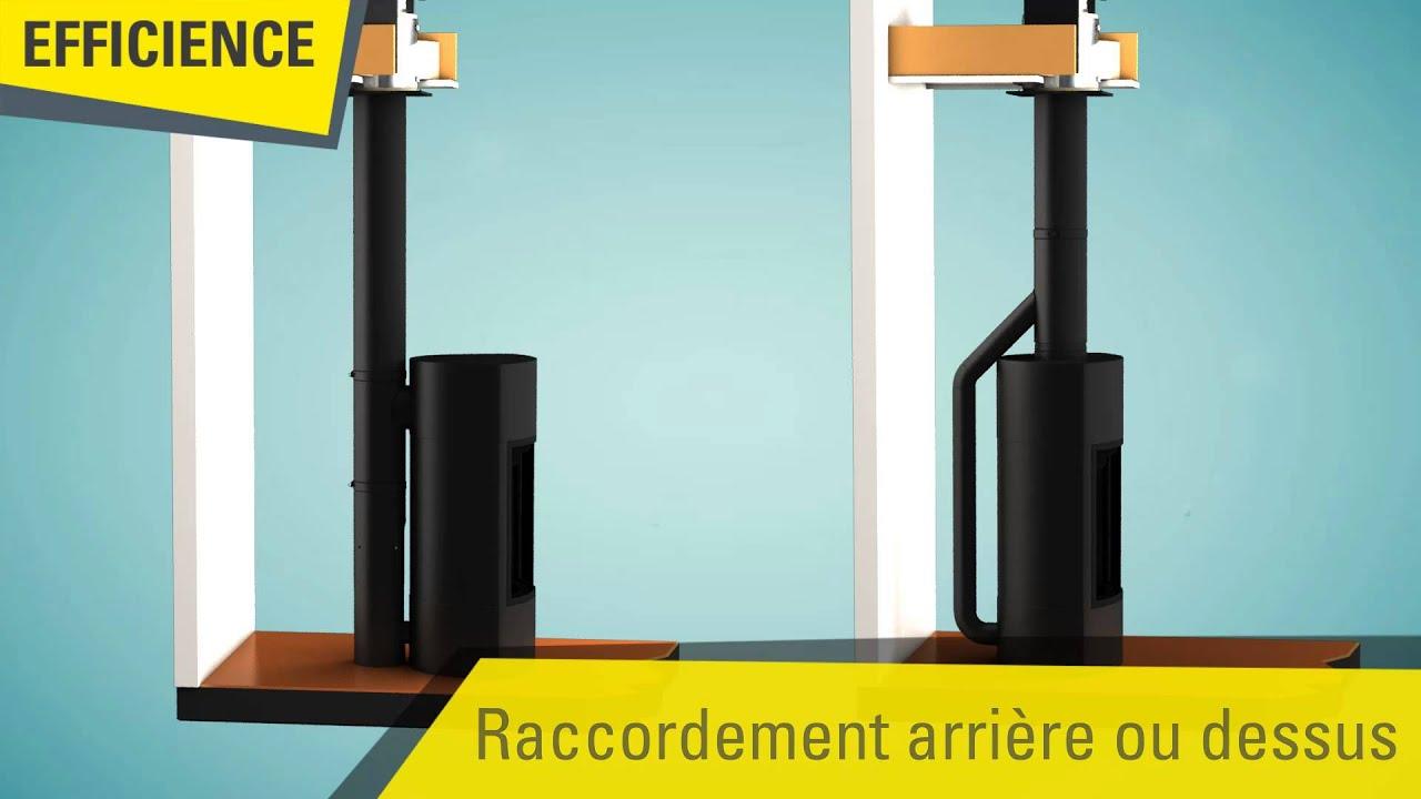 Efficience conduit isol triple paroi pour appareil for Tube cheminee double paroi