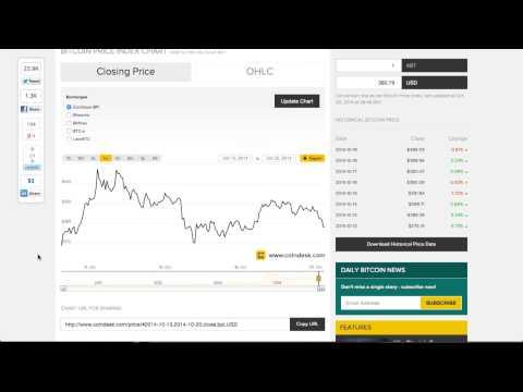 Bitcoin News ビットコインニュース #143 by BitBiteCoin.com