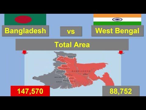 বাংলাদেশ বনাম পশ্চিম বঙ্গ || Bangladesh vs West Bengal Comparison