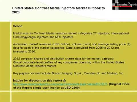 United States Contrast Media Injectors Industry Research Report