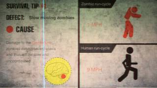 The Extreme Zombie Apocalypse Survival Guide
