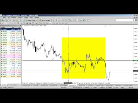 Внутридневной фундаментальный анализ рынка Форекс от 01.10.2014