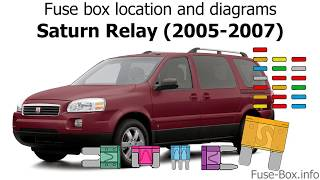 Fuse box location and diagrams: Saturn Relay (2005-2007) - YouTubeYouTube
