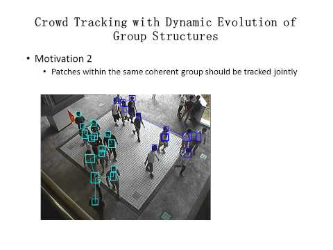 Crowd Tracking with Dynamic Evolution of Group Structures