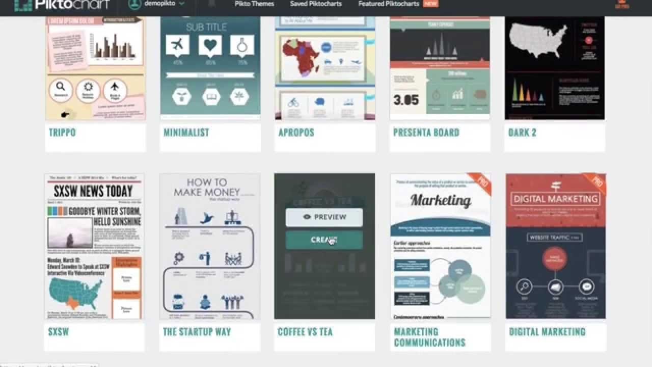 How to create  piktochart infographic easily also youtube rh