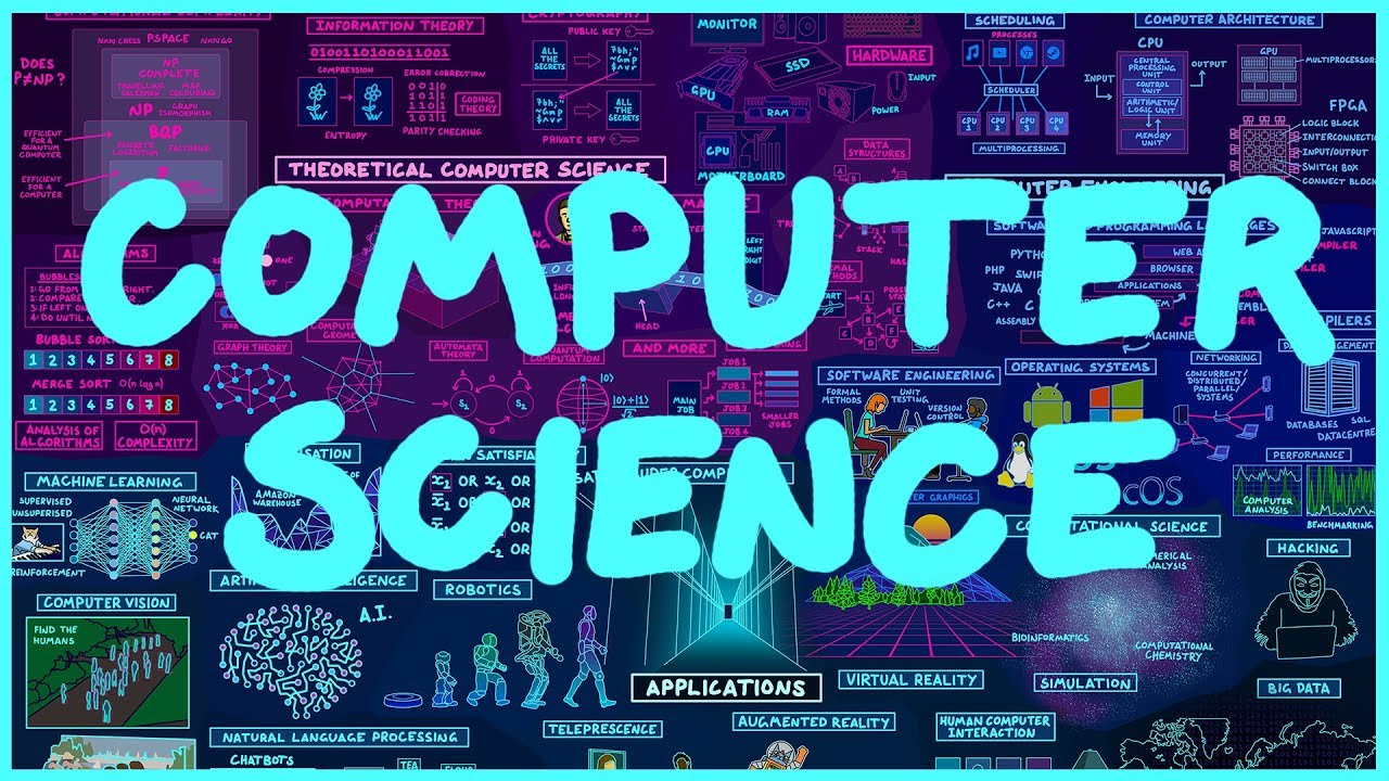 Map Of Computer Science Youtube