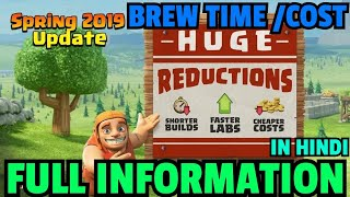 Clash of clans - New Spring Update 2019-full info-shorter builds-faster labs-cheaper costs -hindi