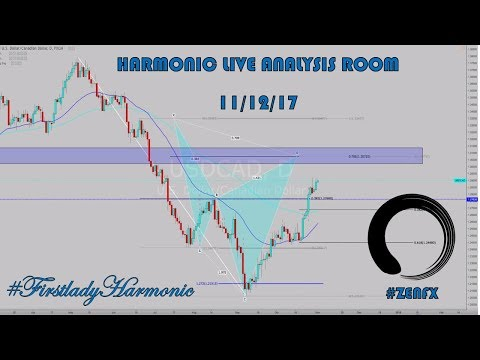 Harmonic Live Analysis Room - 11/12/17