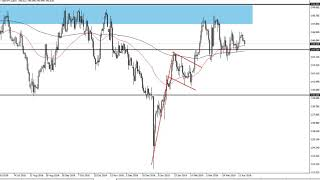GBP/JPY Technical Analysis for April 19, 2019 by FXEmpire.com