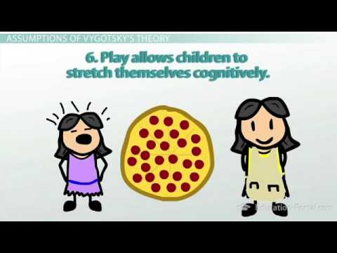 Lev Vygotskys Theory of Cognitive Development Exam Prep Video