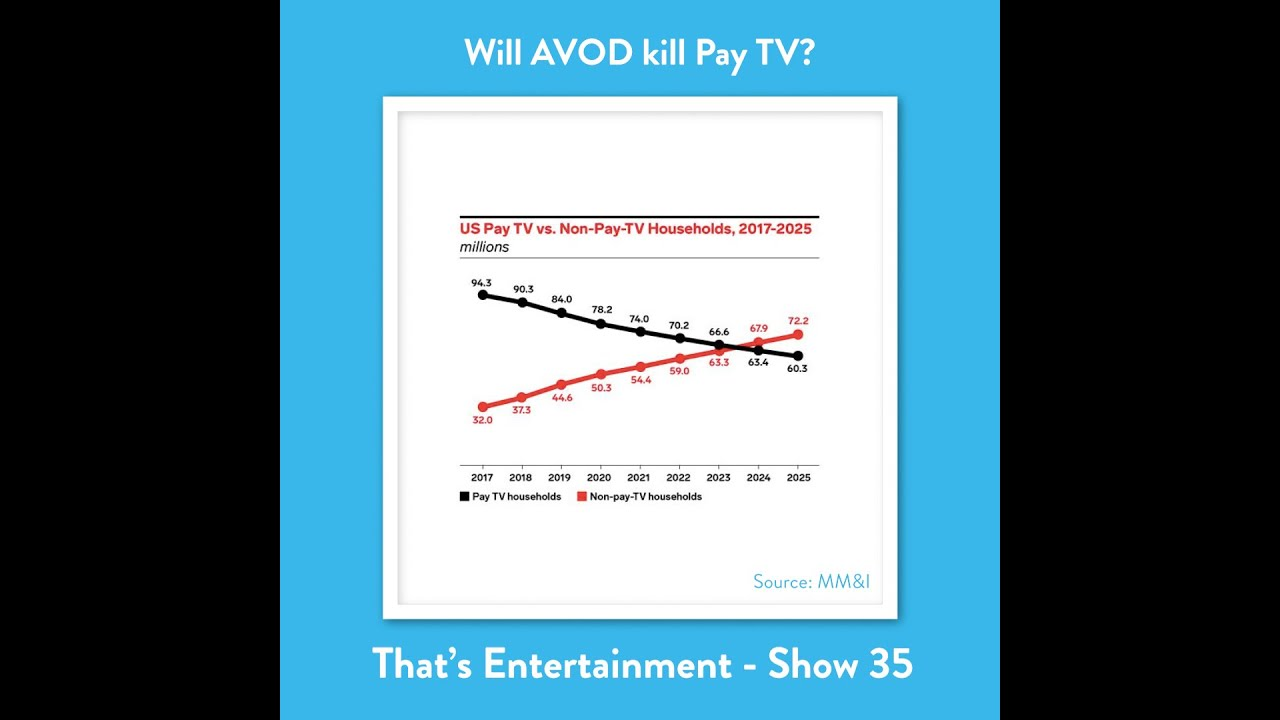 WILL AVOD KILL PAY TV?
