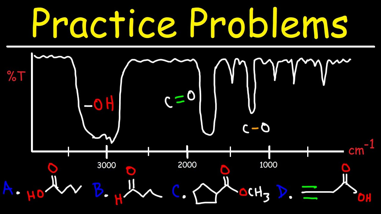 IR Spectroscopy - Practice Problems