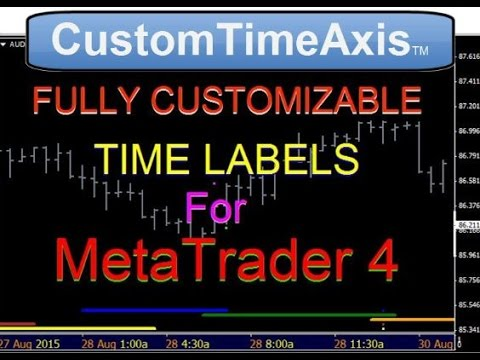 Custom Or Local Time In Mt4 With Customtimeaxistm Youtube