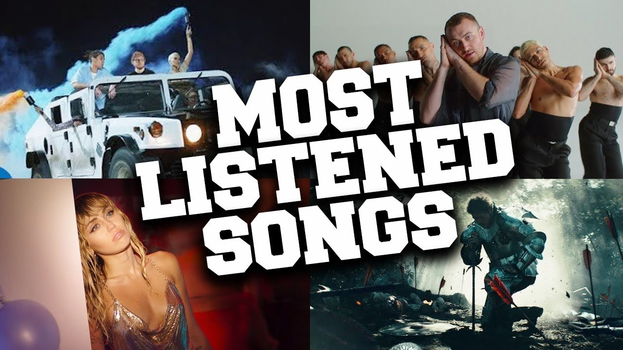 Top 100 Today's Most Listened Songs in September 2019