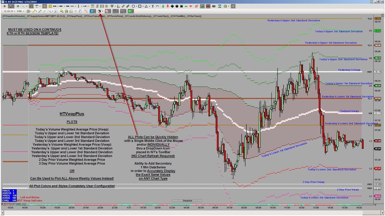 Mesa sine wave indicator mt4