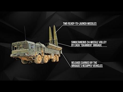 Ракетный комплекс Искандер-М: