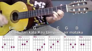 Download lagu BELAJAR GITAR - LEBIH DARI KATA