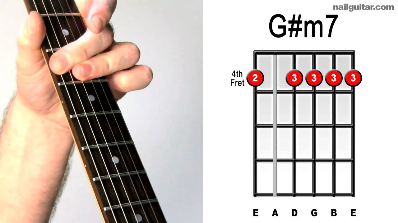 Gm7 How To Play Must Learn Funky Guitar Chords Youtube