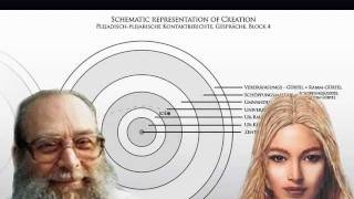 Billy Meier - 143rd Contact - The structure of Creation