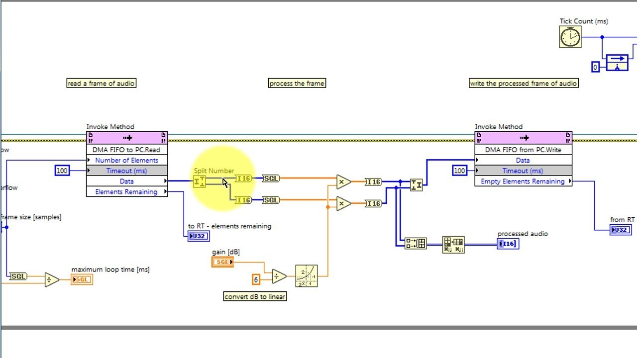 LabVIEW code: Stream high-speed data between FPGA and PC with a DMA FIFO  (walk-through)