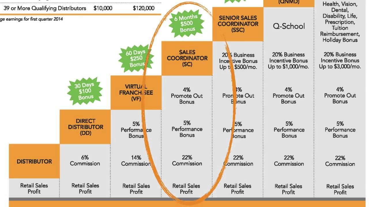 marketing plan organic juices If yes, here is a sample juice bar marketing plan template + killer marketing  amber beers, dark beers, hebrew beers, gluten free, organic brews, cider et al ).